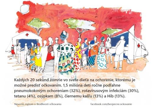 Kým niektorí slovenskí rodičia odmietajú očkovanie...